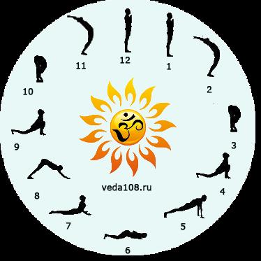 Сурья Намаскар для начинающих практиковать йогу